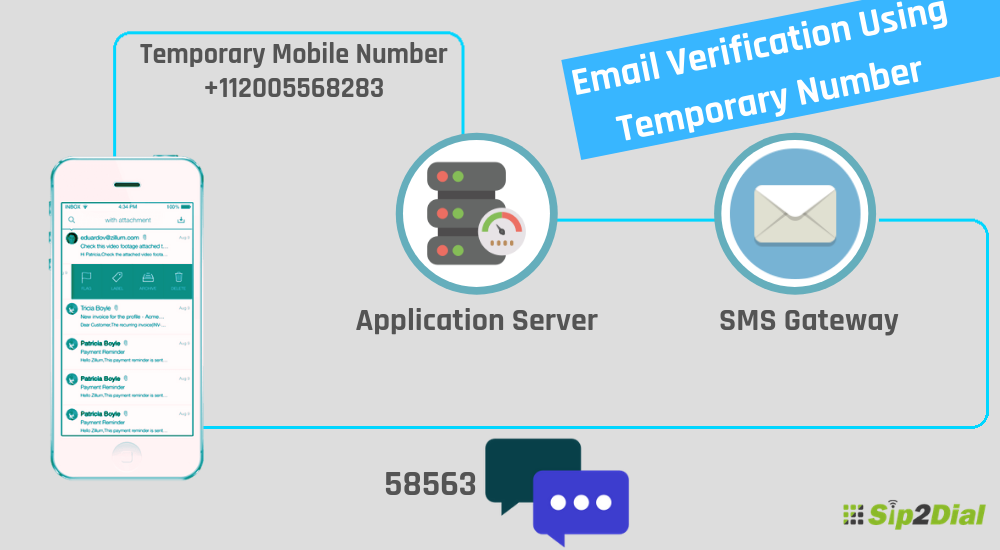 Best Virtual Phone Number Apps For Account Confirmations 2