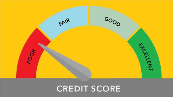 Low CIBIL Score